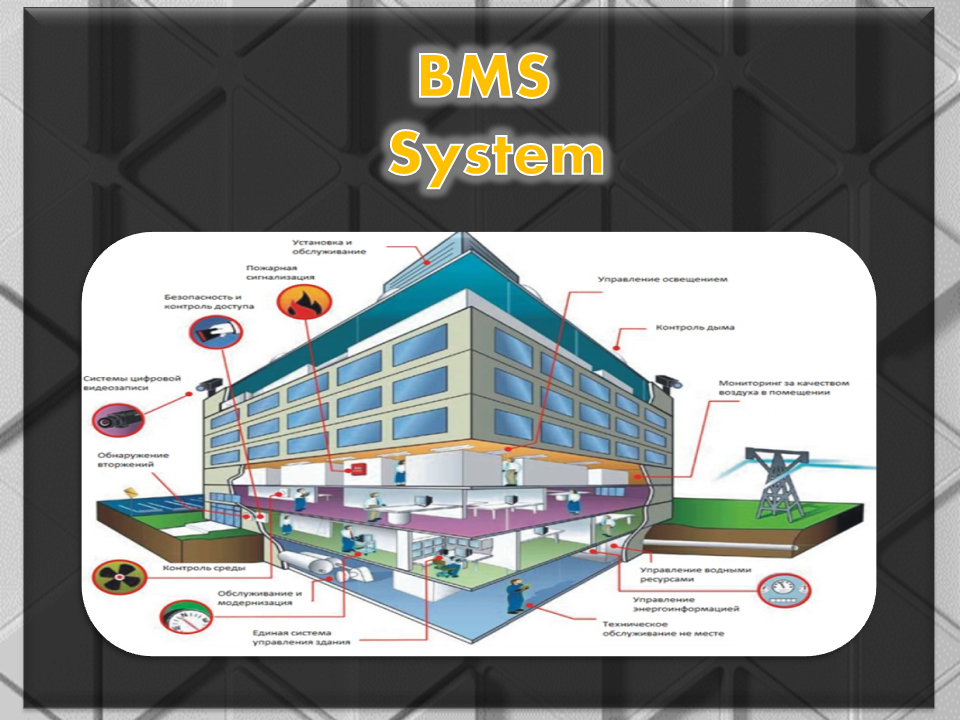 نظام إدارة المباني ببساطة